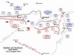 Batallas de Charleroi y Mons.