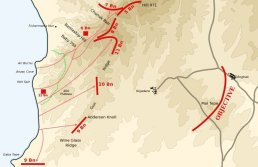 Objetivos iniciales de las fuerzas Anzac.